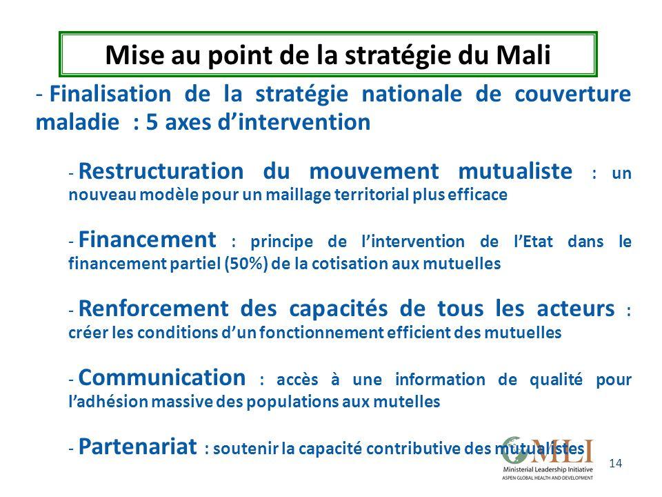 14 Mise au point de la stratégie du Mali - Finalisation de la stratégie nationale de couverture maladie : 5 axes dintervention - Restructuration du mo