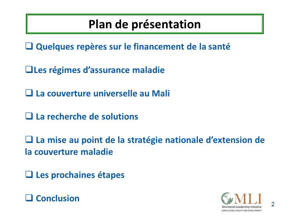 2 Plan de présentation Quelques repères sur le financement de la santé Les régimes dassurance maladie La couverture universelle au Mali La recherche d