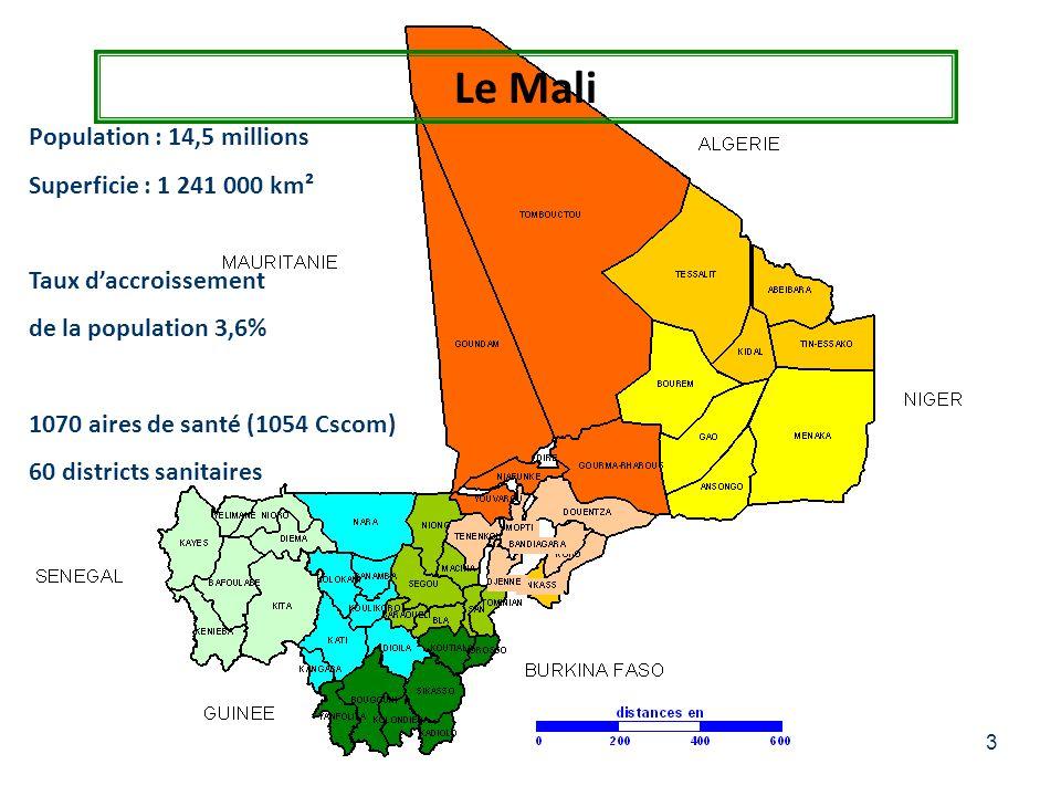 3 Population : 14,5 millions Superficie : 1 241 000 km² Taux daccroissement de la population 3,6% 1070 aires de santé (1054 Cscom) 60 districts sanita
