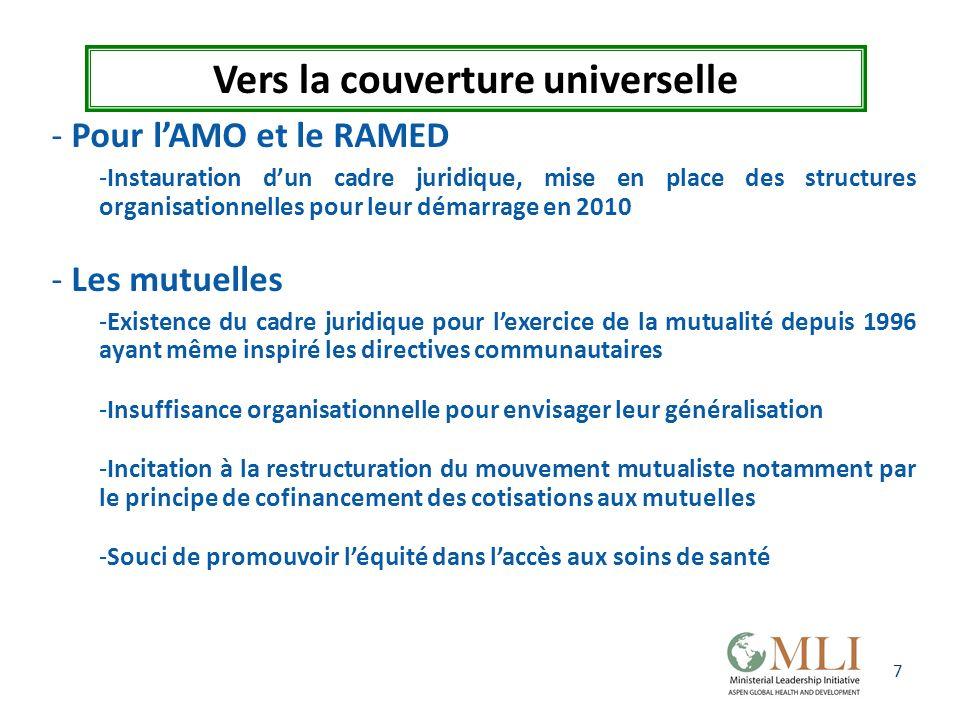 7 Vers la couverture universelle - Pour lAMO et le RAMED -Instauration dun cadre juridique, mise en place des structures organisationnelles pour leur