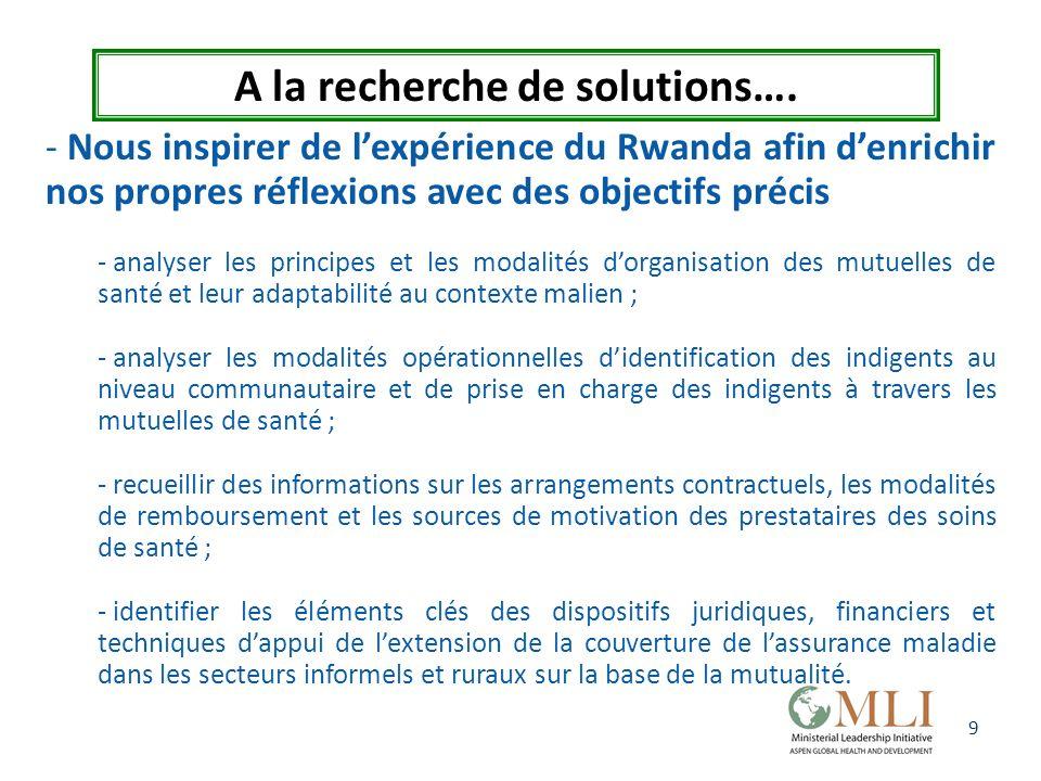 9 A la recherche de solutions…. - Nous inspirer de lexpérience du Rwanda afin denrichir nos propres réflexions avec des objectifs précis - analyser le