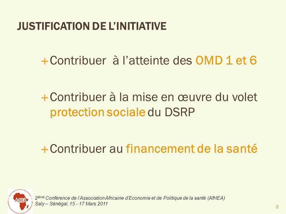 2 ième Conférence de lAssociation Africaine dEconomie et de Politique de la santé (AfHEA) Saly – Sénégal, 15 - 17 Mars 2011 JUSTIFICATION DE LINITIATI