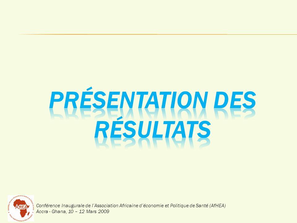 Conférence Inaugurale de lAssociation Africaine déconomie et Politique de Santé (AfHEA) Accra - Ghana, 10 – 12 Mars 2009