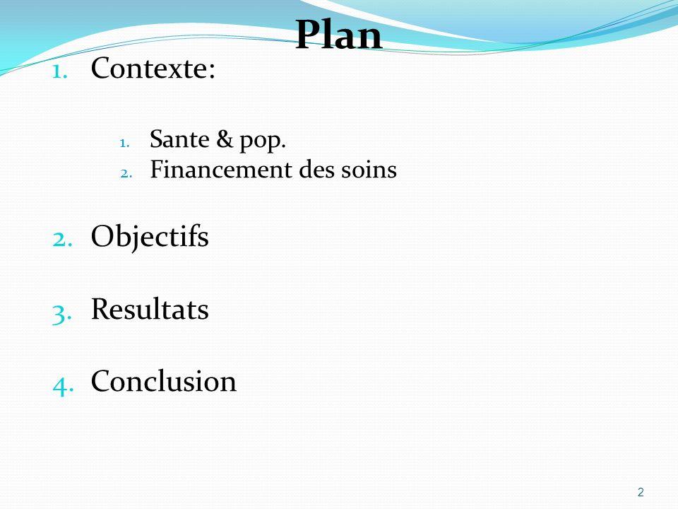 Plan 1. Contexte: 1. Sante & pop. 2. Financement des soins 2.