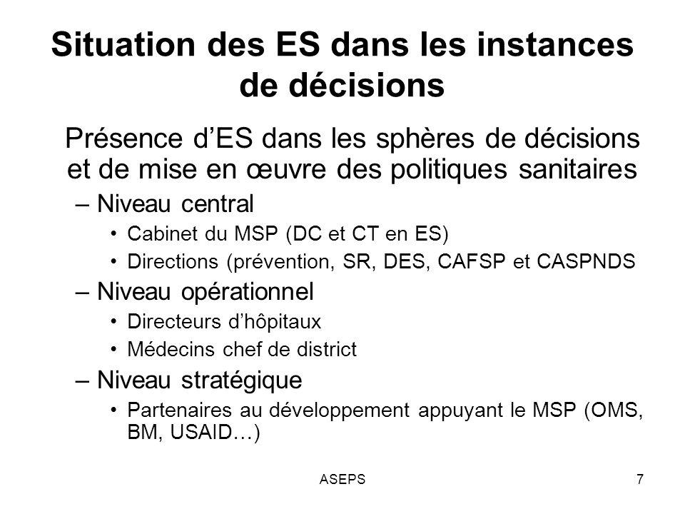 Situation des ES dans les instances de décisions Présence dES dans les sphères de décisions et de mise en œuvre des politiques sanitaires –Niveau central Cabinet du MSP (DC et CT en ES) Directions (prévention, SR, DES, CAFSP et CASPNDS –Niveau opérationnel Directeurs dhôpitaux Médecins chef de district –Niveau stratégique Partenaires au développement appuyant le MSP (OMS, BM, USAID…) 7ASEPS