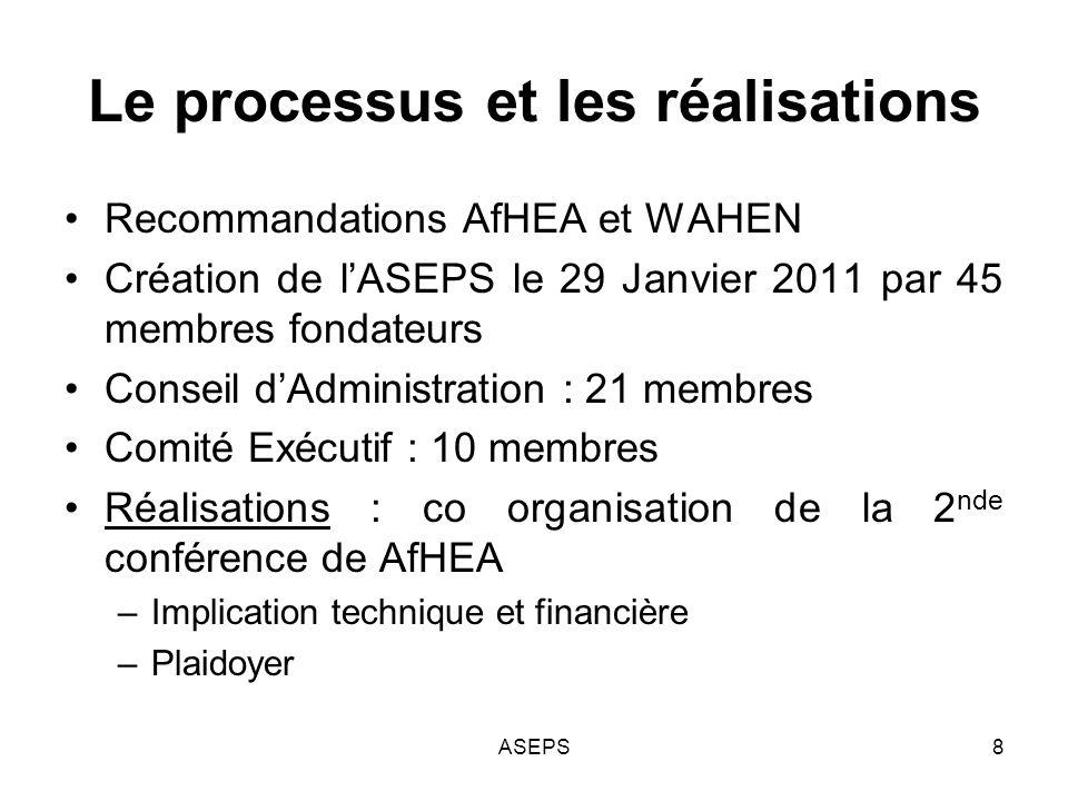 Membres du bureau ou autres cadres supérieurs et leurs relations avec AfHEA et d autres réseaux.