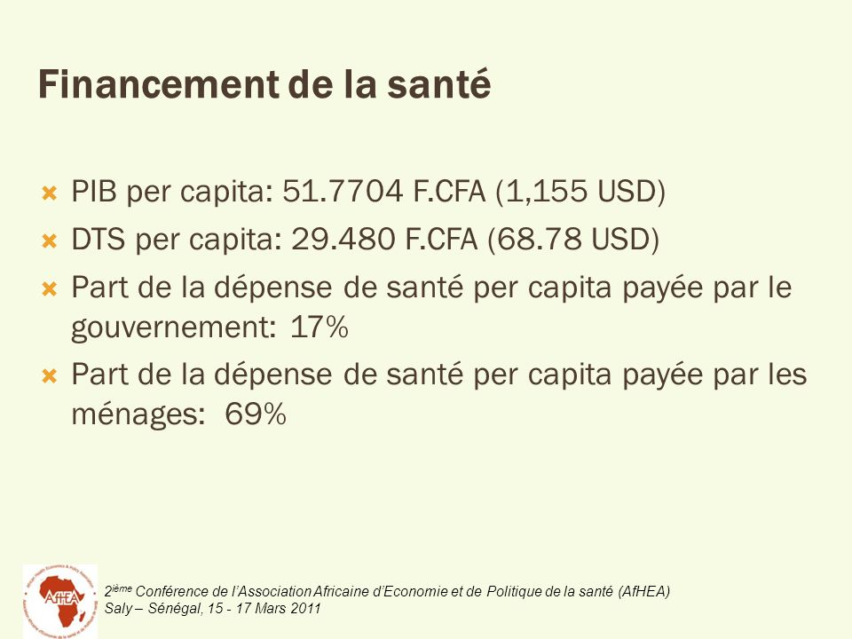 2 ième Conférence de lAssociation Africaine dEconomie et de Politique de la santé (AfHEA) Saly – Sénégal, 15 - 17 Mars 2011 Financement de la santé PIB per capita: 51.7704 F.CFA (1,155 USD) DTS per capita: 29.480 F.CFA (68.78 USD) Part de la dépense de santé per capita payée par le gouvernement: 17% Part de la dépense de santé per capita payée par les ménages: 69%