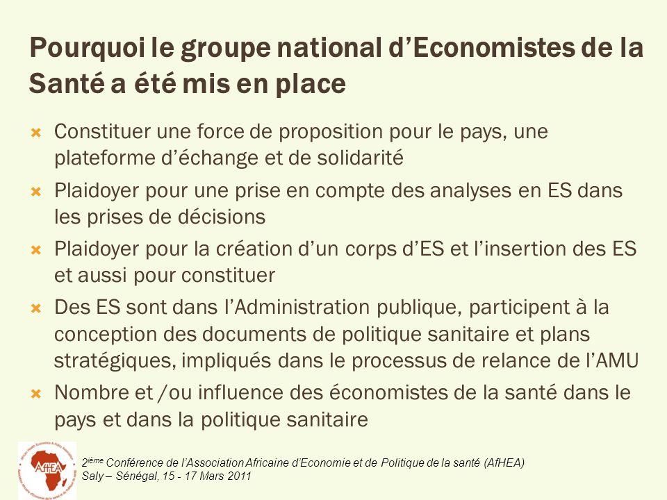 2 ième Conférence de lAssociation Africaine dEconomie et de Politique de la santé (AfHEA) Saly – Sénégal, 15 - 17 Mars 2011 Le CESCI a été officiellement créé le 23 septembre 2003 par les ES de la 2 ème et 3 ème promotion du CESAG.