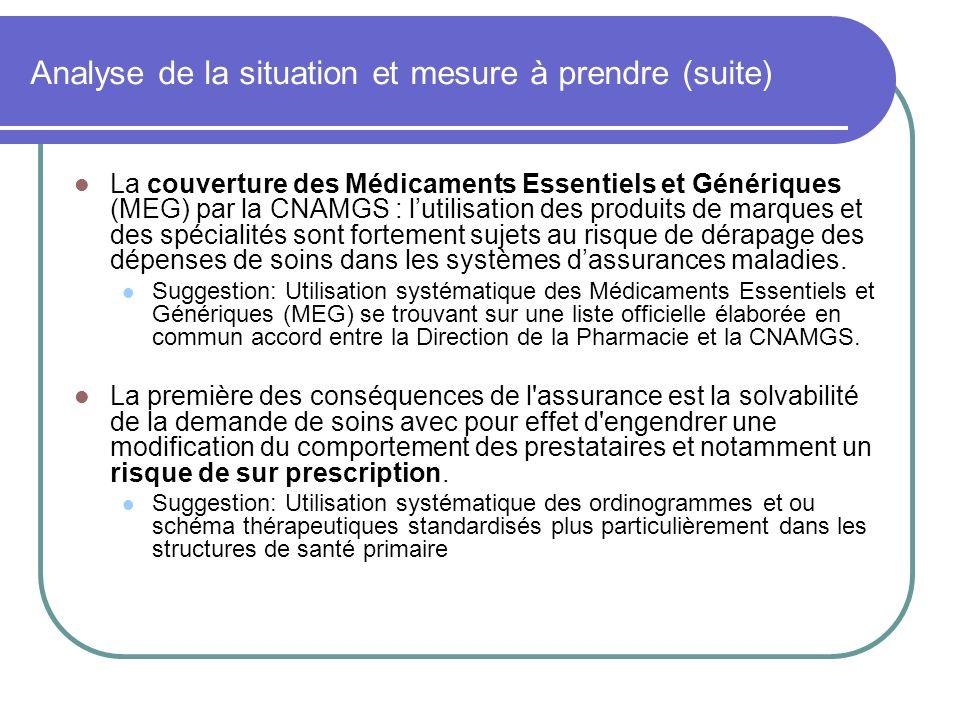 Analyse de la situation et mesure à prendre (suite) La couverture des Médicaments Essentiels et Génériques (MEG) par la CNAMGS : lutilisation des prod