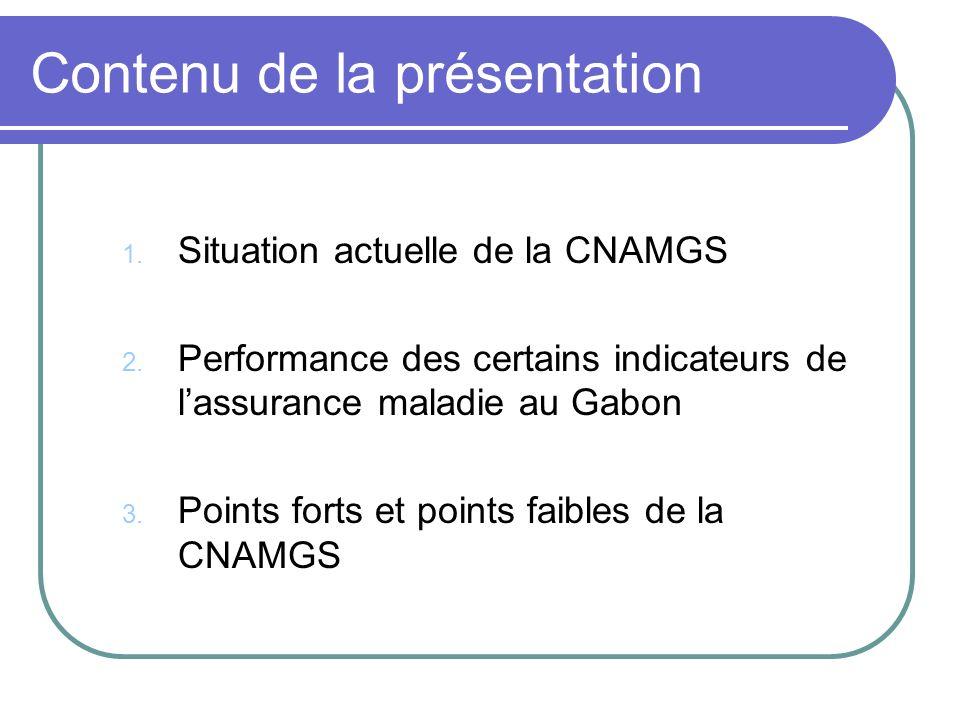 Contenu de la présentation 1. Situation actuelle de la CNAMGS 2. Performance des certains indicateurs de lassurance maladie au Gabon 3. Points forts e