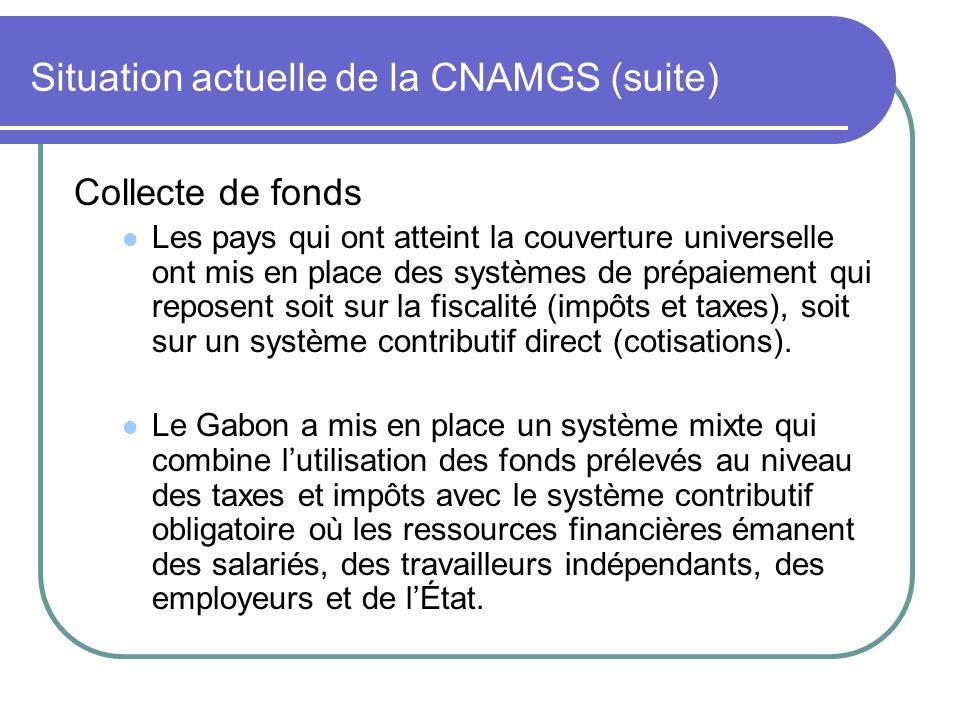 Situation actuelle de la CNAMGS (suite) Collecte de fonds Les pays qui ont atteint la couverture universelle ont mis en place des systèmes de prépaiem