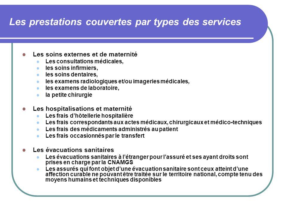 Les prestations couvertes par types des services Les soins externes et de maternité Les consultations médicales, les soins infirmiers, les soins denta
