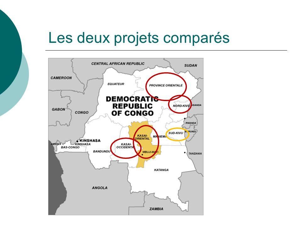 Description des deux projets Tableau 2 et en peu de description PS9FED – Union EuropéenneCORDAID Année de démarrage2006 Type dintervention Projet bilatéral mis en œuvre par une agence externe.