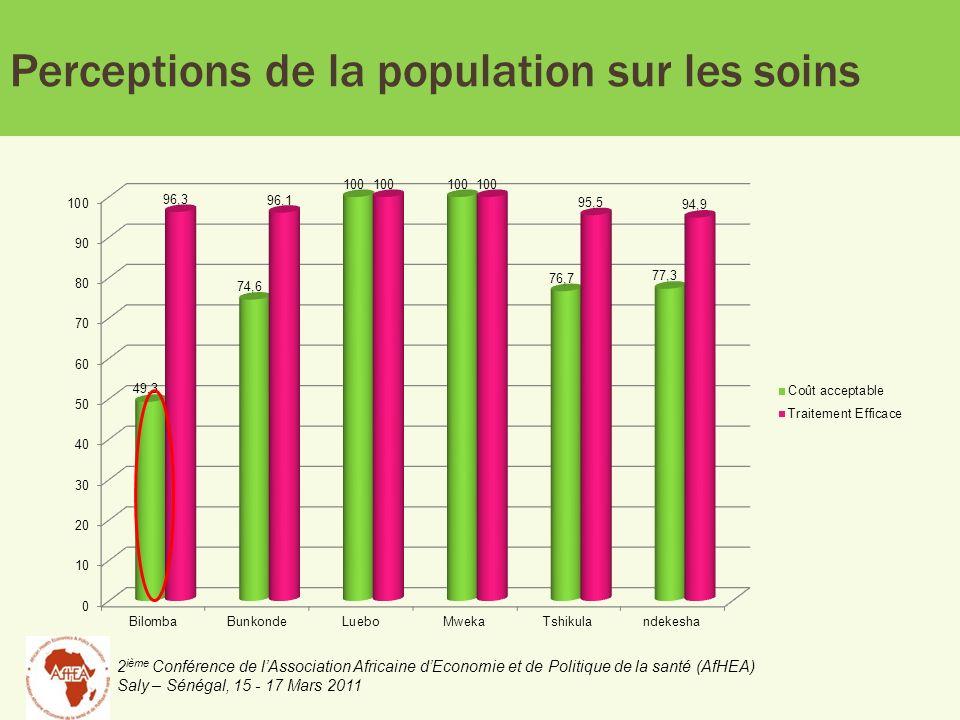 2 ième Conférence de lAssociation Africaine dEconomie et de Politique de la santé (AfHEA) Saly – Sénégal, 15 - 17 Mars 2011 Perceptions de la population sur les soins