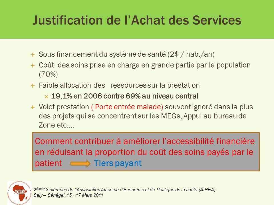 2 ième Conférence de lAssociation Africaine dEconomie et de Politique de la santé (AfHEA) Saly – Sénégal, 15 - 17 Mars 2011 Justification de lAchat des Services Sous financement du système de santé (2$ / hab./an) Coût des soins prise en charge en grande partie par le population (70%) Faible allocation des ressources sur la prestation 19,1% en 2006 contre 69% au niveau central Volet prestation ( Porte entrée malade) souvent ignoré dans la plus des projets qui se concentrent sur les MEGs, Appui au bureau de Zone etc….