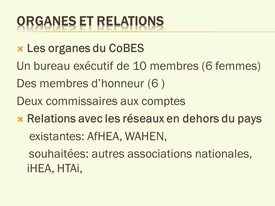 Les organes du CoBES Un bureau exécutif de 10 membres (6 femmes) Des membres dhonneur (6 ) Deux commissaires aux comptes Relations avec les réseaux en dehors du pays existantes: AfHEA, WAHEN, souhaitées: autres associations nationales, iHEA, HTAi,