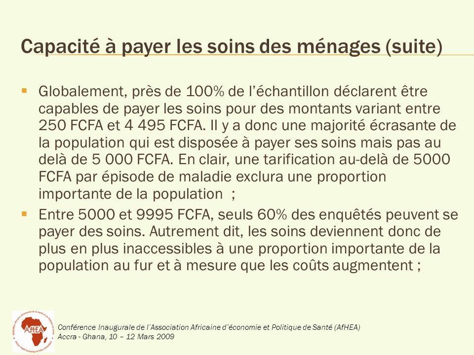 Capacité à payer les soins des ménages (suite) Globalement, près de 100% de léchantillon déclarent être capables de payer les soins pour des montants variant entre 250 FCFA et 4 495 FCFA.