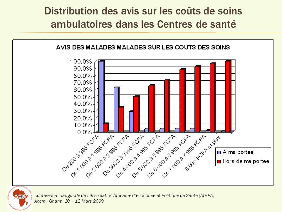 Distribution des avis sur les coûts de soins ambulatoires dans les Centres de santé