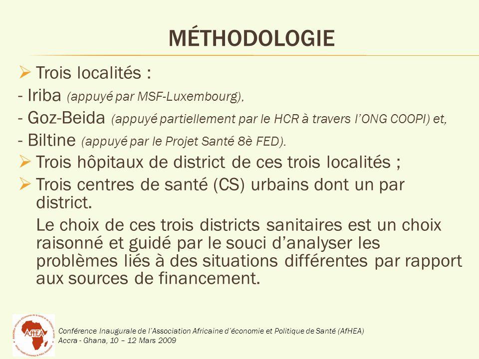 Conférence Inaugurale de lAssociation Africaine déconomie et Politique de Santé (AfHEA) Accra - Ghana, 10 – 12 Mars 2009 MÉTHODOLOGIE Trois localités : - Iriba (appuyé par MSF-Luxembourg), - Goz-Beida (appuyé partiellement par le HCR à travers lONG COOPI) et, - Biltine (appuyé par le Projet Santé 8è FED).