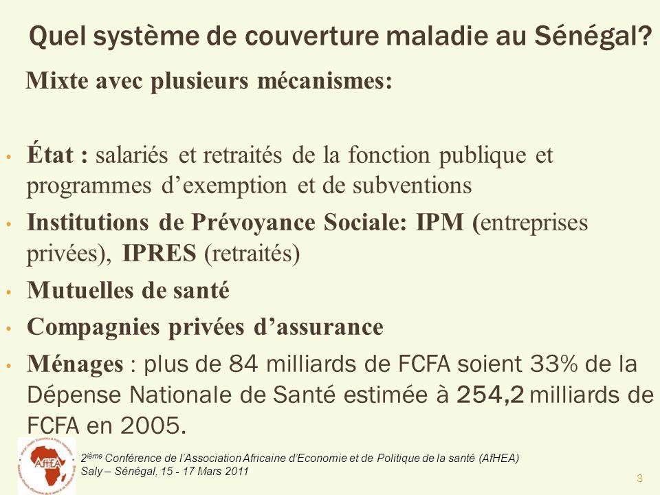 2 ième Conférence de lAssociation Africaine dEconomie et de Politique de la santé (AfHEA) Saly – Sénégal, 15 - 17 Mars 2011 Mixte avec plusieurs mécanismes: État : salariés et retraités de la fonction publique et programmes dexemption et de subventions Institutions de Prévoyance Sociale: IPM (entreprises privées), IPRES (retraités) Mutuelles de santé Compagnies privées dassurance Ménages : plus de 84 milliards de FCFA soient 33% de la Dépense Nationale de Santé estimée à 254,2 milliards de FCFA en 2005.