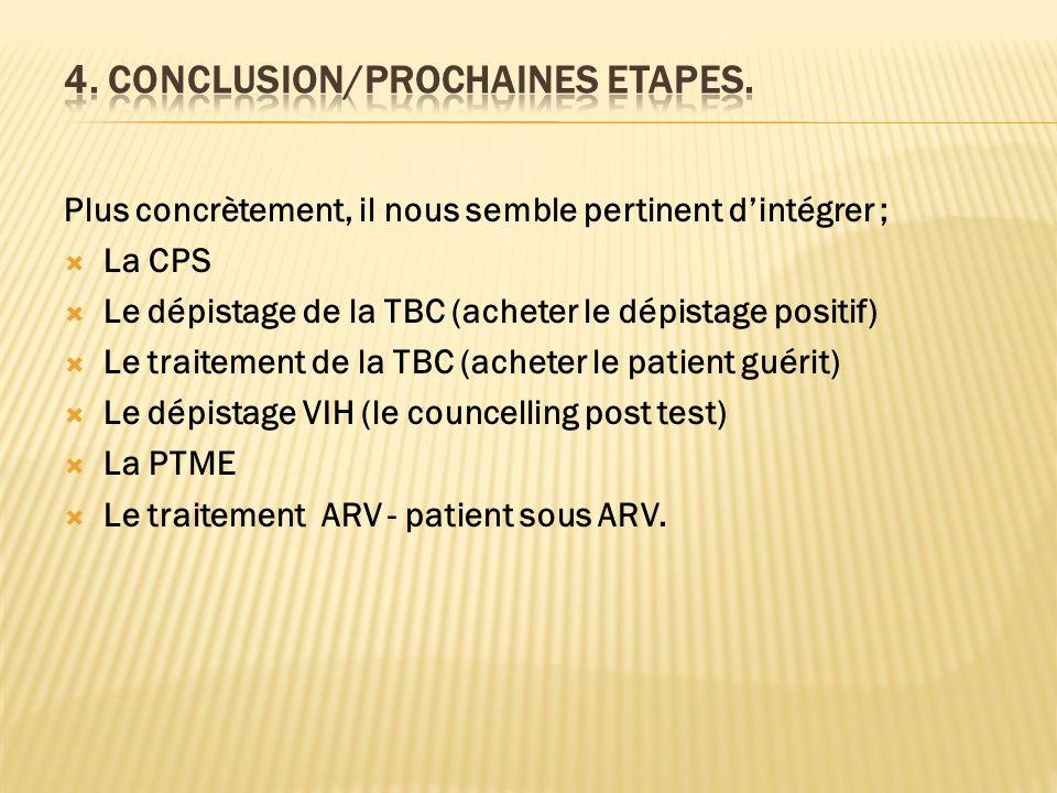 Plus concrètement, il nous semble pertinent dintégrer ; La CPS Le dépistage de la TBC (acheter le dépistage positif) Le traitement de la TBC (acheter le patient guérit) Le dépistage VIH (le councelling post test) La PTME Le traitement ARV - patient sous ARV.