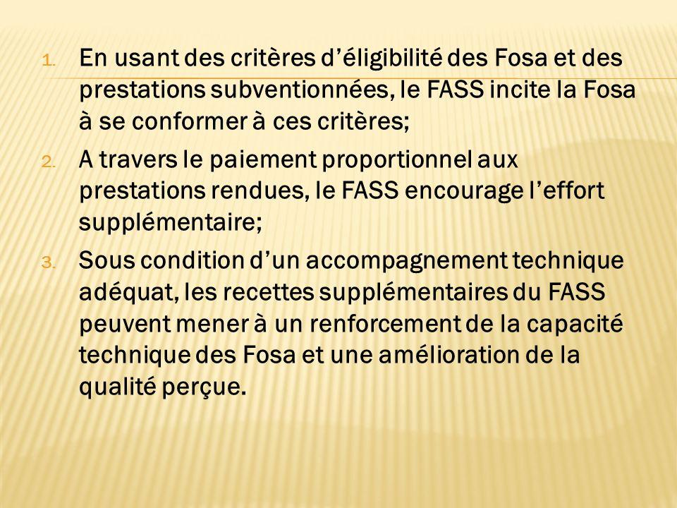 1. En usant des critères déligibilité des Fosa et des prestations subventionnées, le FASS incite la Fosa à se conformer à ces critères; 2. A travers l