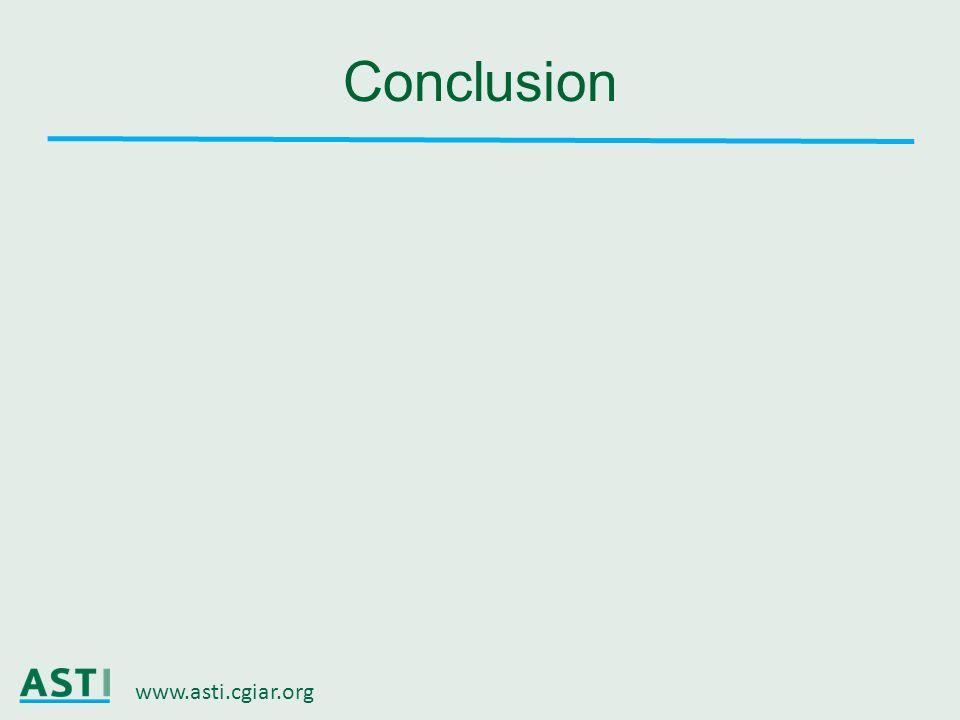 www.asti.cgiar.org Conclusion