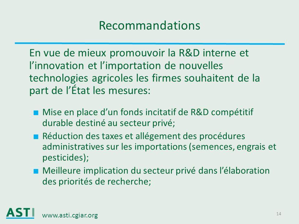 www.asti.cgiar.org 14 Recommandations En vue de mieux promouvoir la R&D interne et linnovation et limportation de nouvelles technologies agricoles les