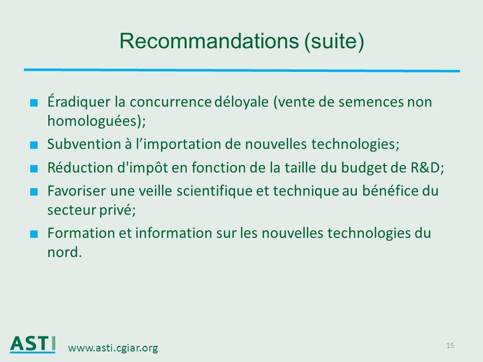 www.asti.cgiar.org 15 Recommandations (suite) Éradiquer la concurrence déloyale (vente de semences non homologuées); Subvention à limportation de nouv