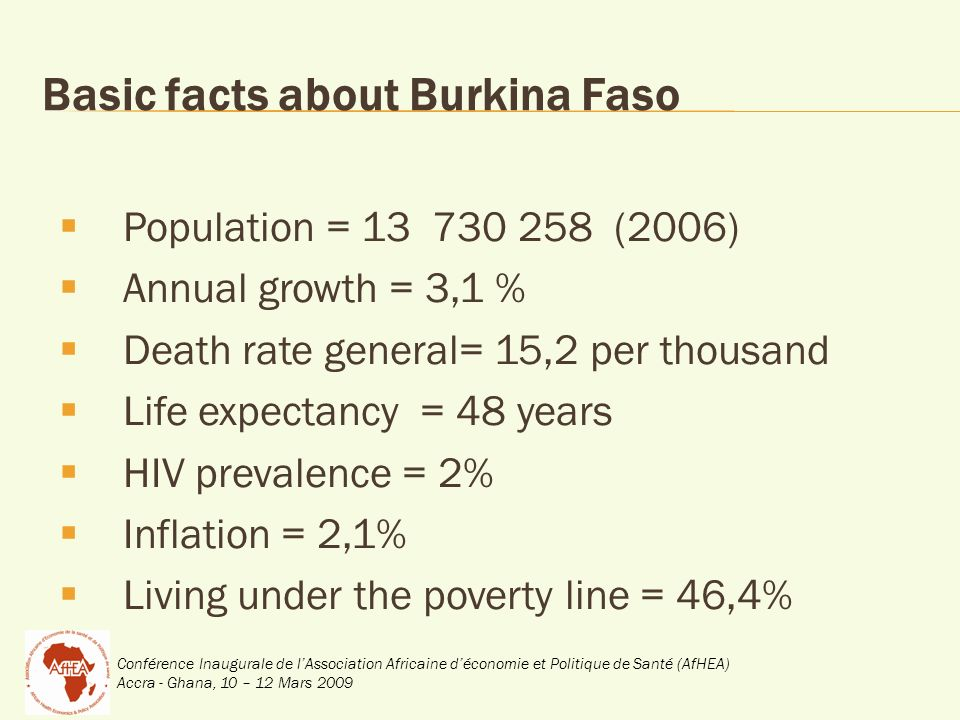 Conférence Inaugurale de lAssociation Africaine déconomie et Politique de Santé (AfHEA) Accra - Ghana, 10 – 12 Mars 2009 Basic facts about Burkina Faso Population = 13 730 258 (2006) Annual growth = 3,1 % Death rate general= 15,2 per thousand Life expectancy = 48 years HIV prevalence = 2% Inflation = 2,1% Living under the poverty line = 46,4%