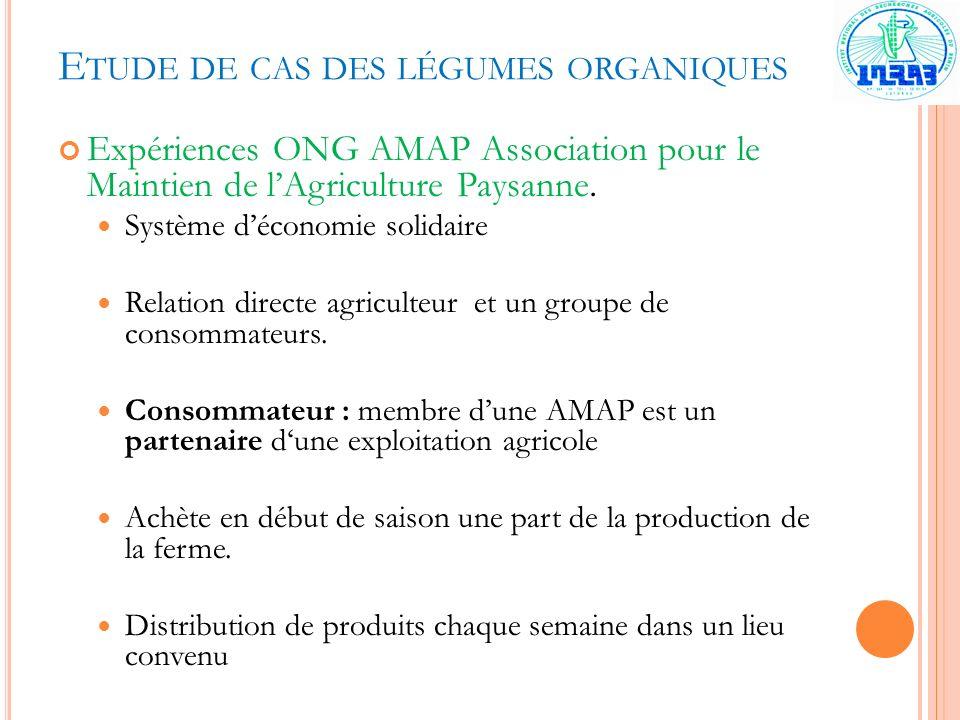 E TUDE DE CAS DES LÉGUMES ORGANIQUES Expériences ONG AMAP Association pour le Maintien de lAgriculture Paysanne. Système déconomie solidaire Relation