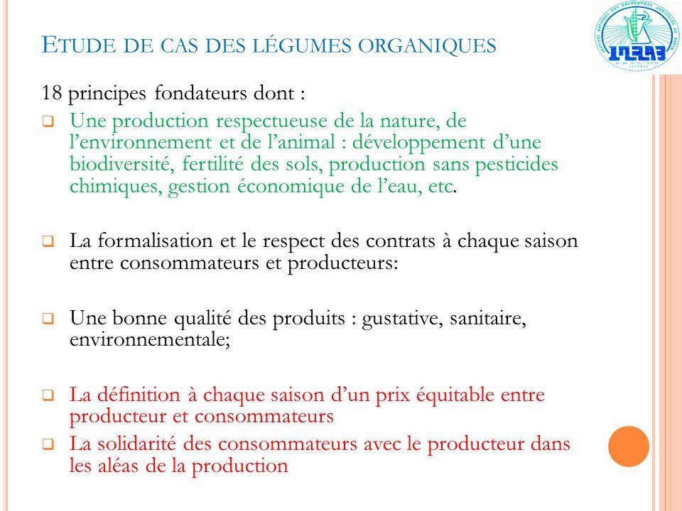 E TUDE DE CAS DES LÉGUMES ORGANIQUES 18 principes fondateurs dont : Une production respectueuse de la nature, de lenvironnement et de lanimal : dévelo