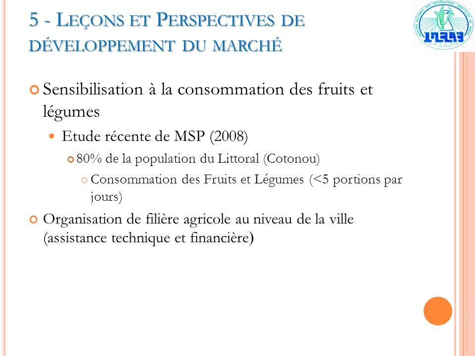 5 - L EÇONS ET P ERSPECTIVES DE DÉVELOPPEMENT DU MARCHÉ Sensibilisation à la consommation des fruits et légumes Etude récente de MSP (2008) 80% de la