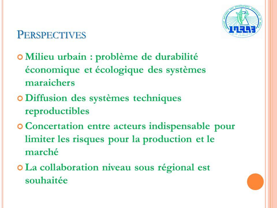 P ERSPECTIVES Milieu urbain : problème de durabilité économique et écologique des systèmes maraichers Diffusion des systèmes techniques reproductibles
