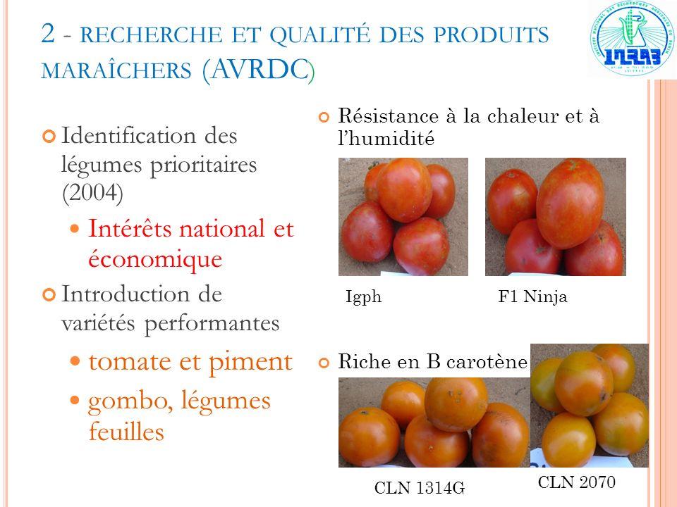 2 - RECHERCHE ET QUALITÉ DES PRODUITS MARAÎCHERS (AVRDC ) Identification des légumes prioritaires (2004) Intérêts national et économique Introduction