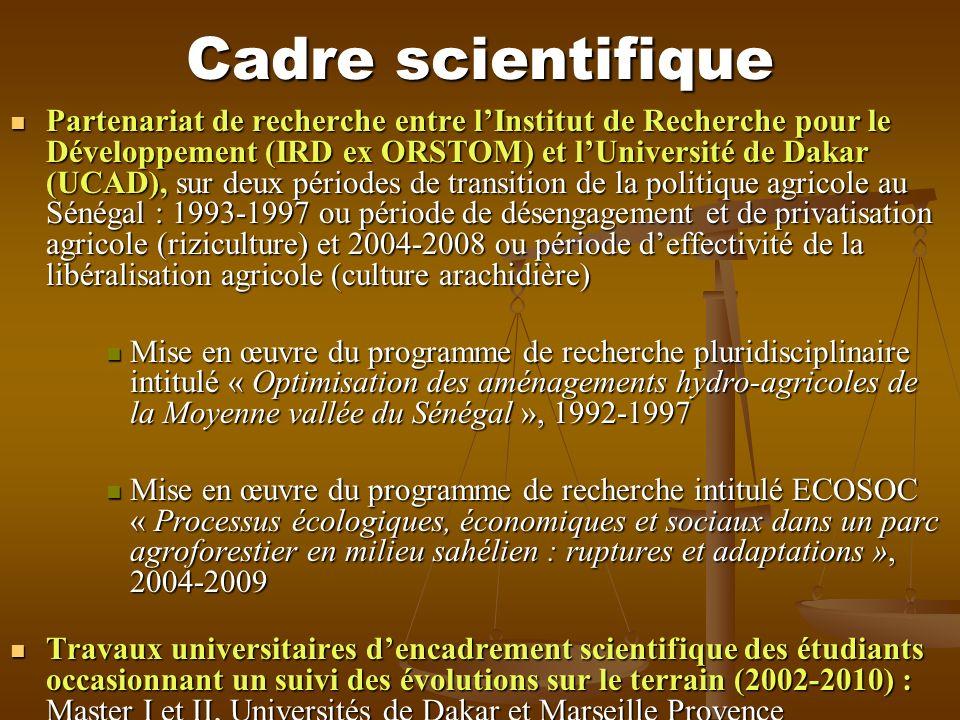 Cadre scientifique Partenariat de recherche entre lInstitut de Recherche pour le Développement (IRD ex ORSTOM) et lUniversité de Dakar (UCAD), sur deux périodes de transition de la politique agricole au Sénégal : 1993-1997 ou période de désengagement et de privatisation agricole (riziculture) et 2004-2008 ou période deffectivité de la libéralisation agricole (culture arachidière) Partenariat de recherche entre lInstitut de Recherche pour le Développement (IRD ex ORSTOM) et lUniversité de Dakar (UCAD), sur deux périodes de transition de la politique agricole au Sénégal : 1993-1997 ou période de désengagement et de privatisation agricole (riziculture) et 2004-2008 ou période deffectivité de la libéralisation agricole (culture arachidière) Mise en œuvre du programme de recherche pluridisciplinaire intitulé « Optimisation des aménagements hydro-agricoles de la Moyenne vallée du Sénégal », 1992-1997 Mise en œuvre du programme de recherche pluridisciplinaire intitulé « Optimisation des aménagements hydro-agricoles de la Moyenne vallée du Sénégal », 1992-1997 Mise en œuvre du programme de recherche intitulé ECOSOC « Processus écologiques, économiques et sociaux dans un parc agroforestier en milieu sahélien : ruptures et adaptations », 2004-2009 Mise en œuvre du programme de recherche intitulé ECOSOC « Processus écologiques, économiques et sociaux dans un parc agroforestier en milieu sahélien : ruptures et adaptations », 2004-2009 Travaux universitaires dencadrement scientifique des étudiants occasionnant un suivi des évolutions sur le terrain (2002-2010) : Master I et II, Universités de Dakar et Marseille Provence Travaux universitaires dencadrement scientifique des étudiants occasionnant un suivi des évolutions sur le terrain (2002-2010) : Master I et II, Universités de Dakar et Marseille Provence