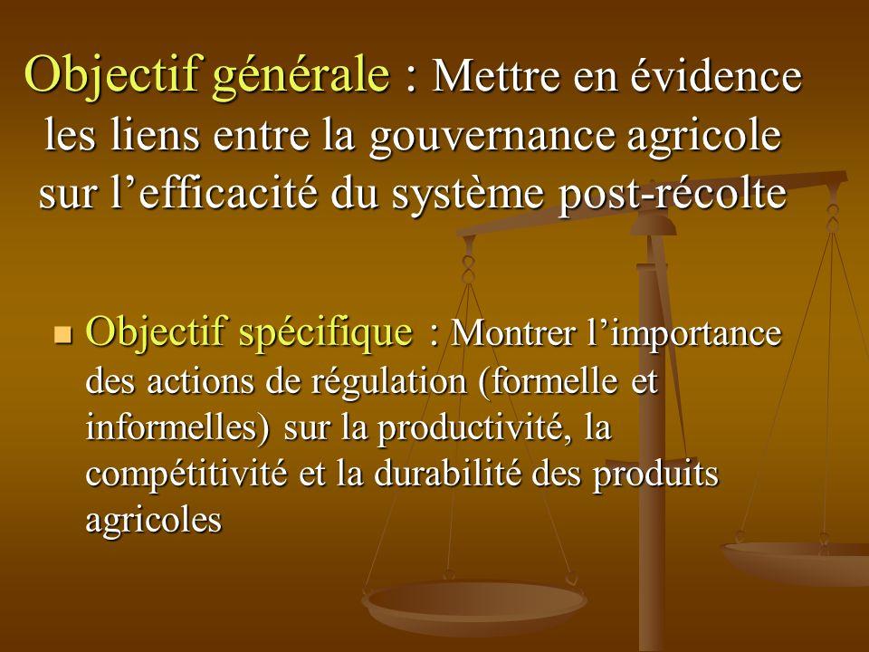Objectif générale : Mettre en évidence les liens entre la gouvernance agricole sur lefficacité du système post-récolte Objectif spécifique : Montrer limportance des actions de régulation (formelle et informelles) sur la productivité, la compétitivité et la durabilité des produits agricoles Objectif spécifique : Montrer limportance des actions de régulation (formelle et informelles) sur la productivité, la compétitivité et la durabilité des produits agricoles