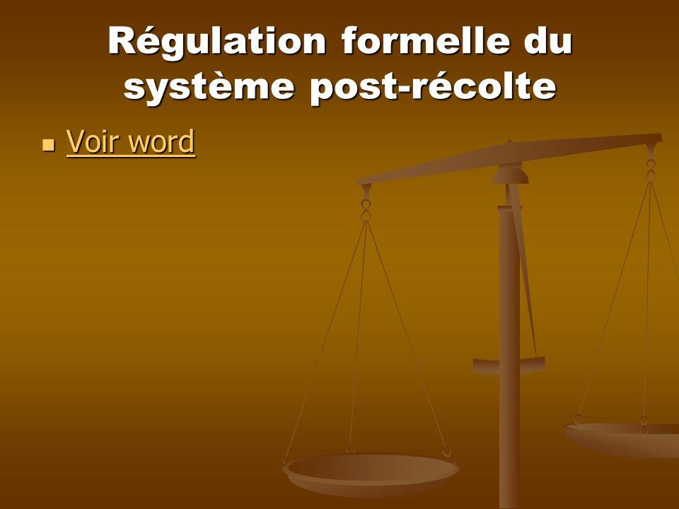 Régulation formelle du système post-récolte Voir word Voir word Voir word Voir word