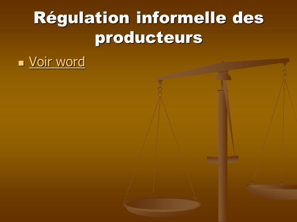 Régulation informelle des producteurs Voir word Voir word Voir word Voir word