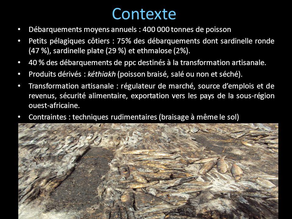 Contexte Débarquements moyens annuels : 400 000 tonnes de poisson Petits pélagiques côtiers : 75% des débarquements dont sardinelle ronde (47 %), sard