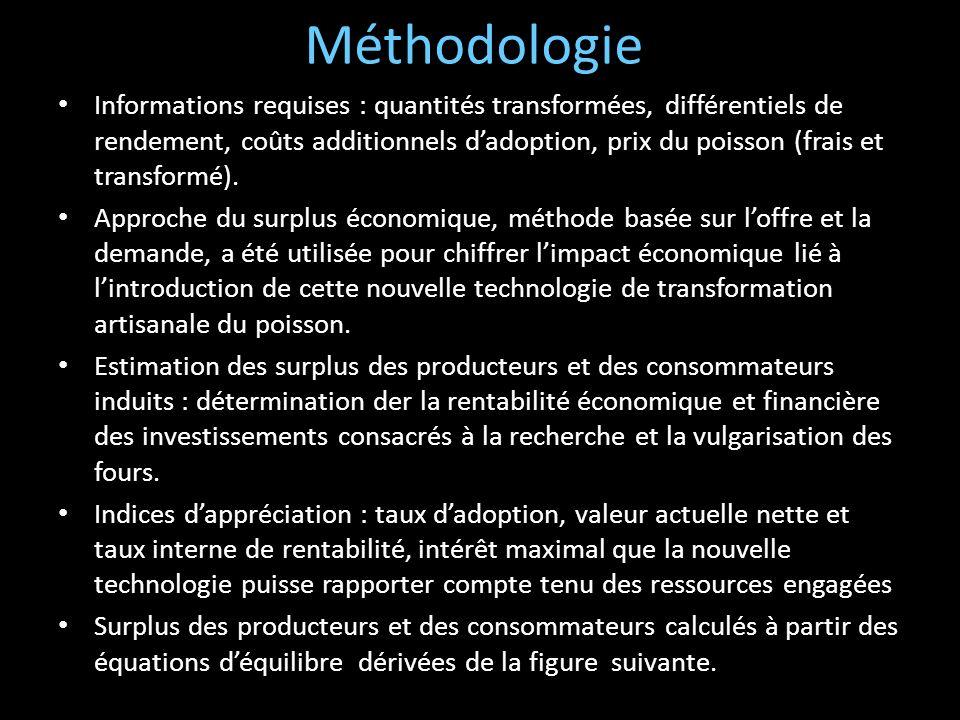 Méthodologie Informations requises : quantités transformées, différentiels de rendement, coûts additionnels dadoption, prix du poisson (frais et trans