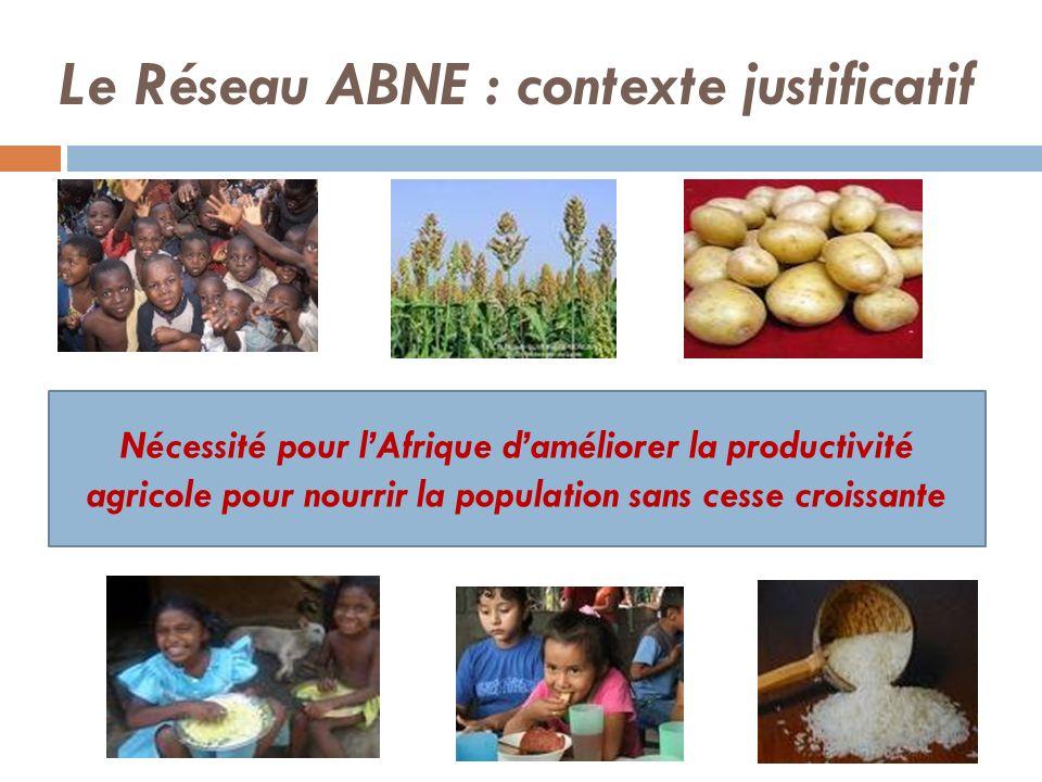 Le Réseau ABNE : contexte justificatif Nécessité pour lAfrique daméliorer la productivité agricole pour nourrir la population sans cesse croissante