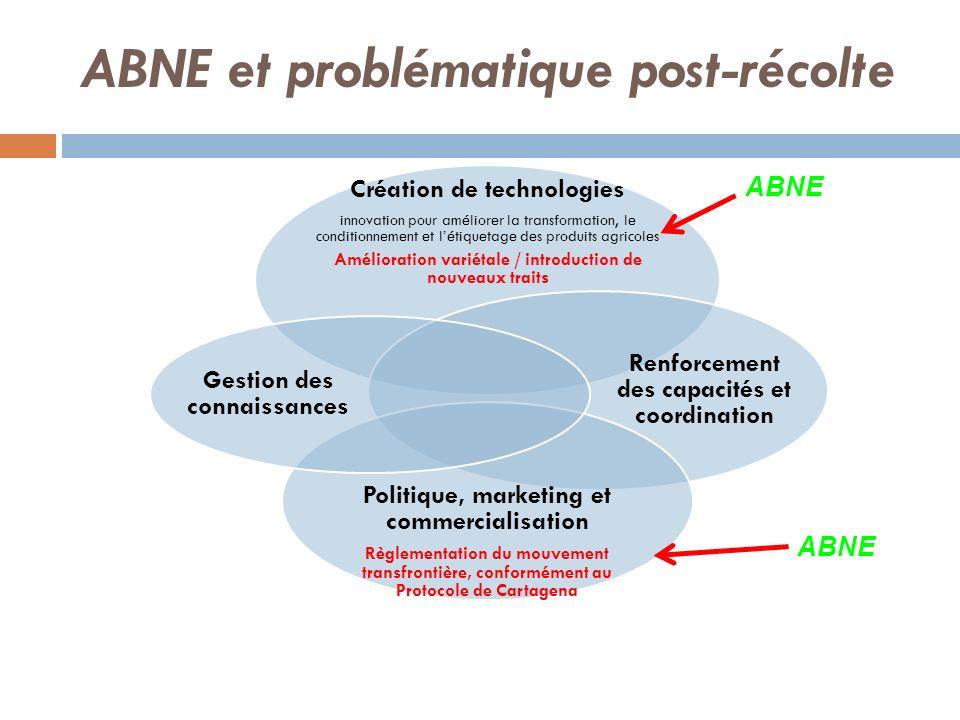 ABNE et problématique post-récolte Création de technologies innovation pour améliorer la transformation, le conditionnement et létiquetage des produit