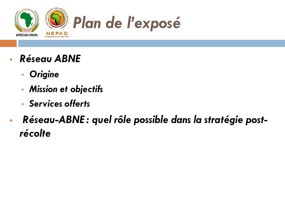 Plan de lexposé Réseau ABNE Origine Mission et objectifs Services offerts Réseau-ABNE : quel rôle possible dans la stratégie post- récolte