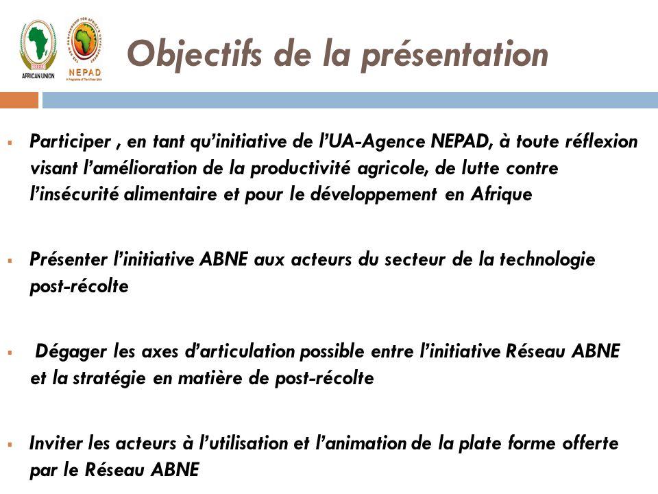 Objectifs de la présentation Participer, en tant quinitiative de lUA-Agence NEPAD, à toute réflexion visant lamélioration de la productivité agricole,