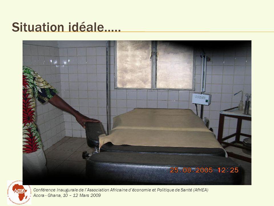 Conférence Inaugurale de lAssociation Africaine déconomie et Politique de Santé (AfHEA) Accra - Ghana, 10 – 12 Mars 2009 Situation idéale…..