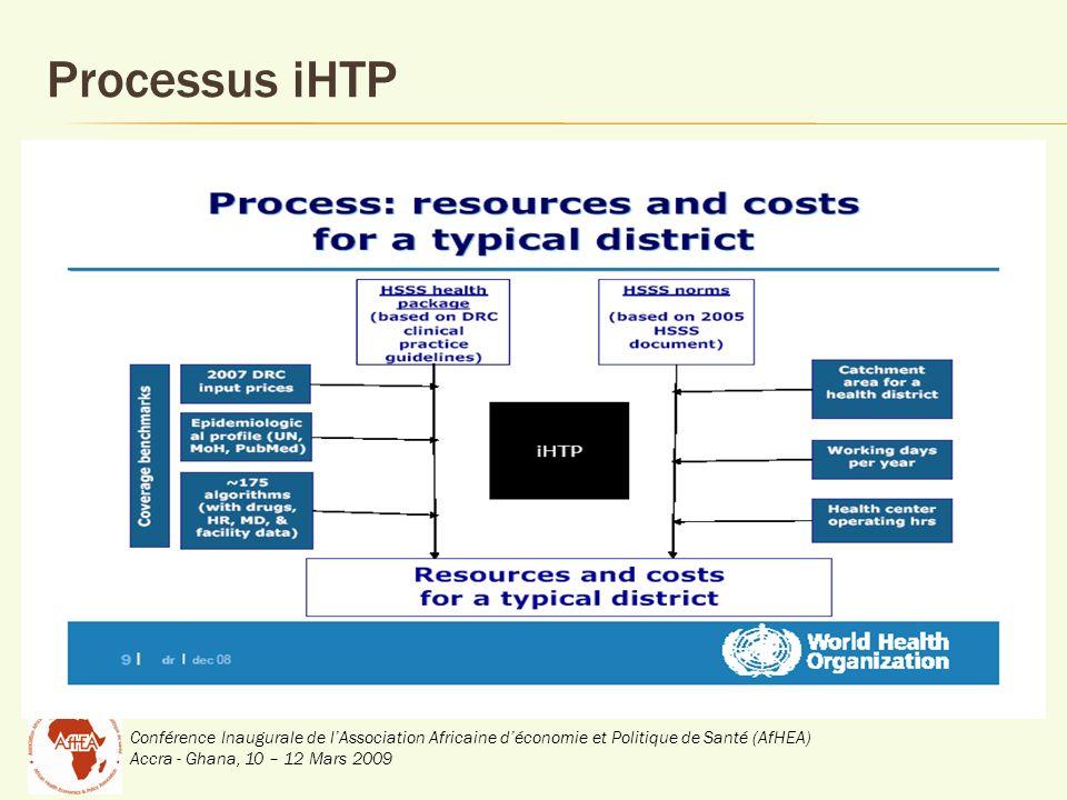 Conférence Inaugurale de lAssociation Africaine déconomie et Politique de Santé (AfHEA) Accra - Ghana, 10 – 12 Mars 2009 Processus iHTP