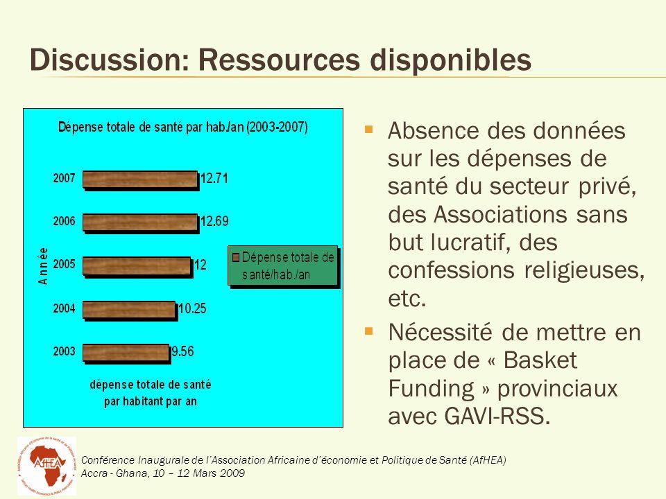 Conférence Inaugurale de lAssociation Africaine déconomie et Politique de Santé (AfHEA) Accra - Ghana, 10 – 12 Mars 2009 Discussion: Ressources dispon