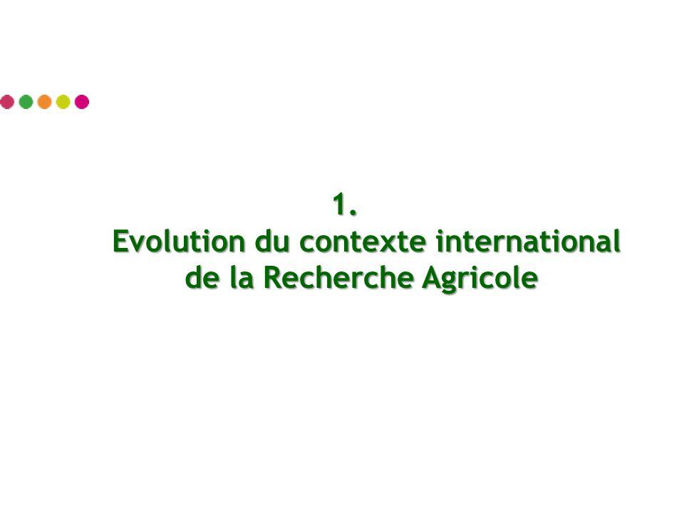 1. Evolution du contexte international de la Recherche Agricole