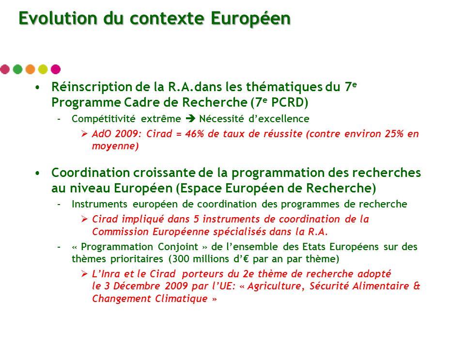 Réinscription de la R.A.dans les thématiques du 7 e Programme Cadre de Recherche (7 e PCRD) –Compétitivité extrême Nécessité dexcellence AdO 2009: Cirad = 46% de taux de réussite (contre environ 25% en moyenne) Coordination croissante de la programmation des recherches au niveau Européen (Espace Européen de Recherche) –Instruments européen de coordination des programmes de recherche Cirad impliqué dans 5 instruments de coordination de la Commission Européenne spécialisés dans la R.A.
